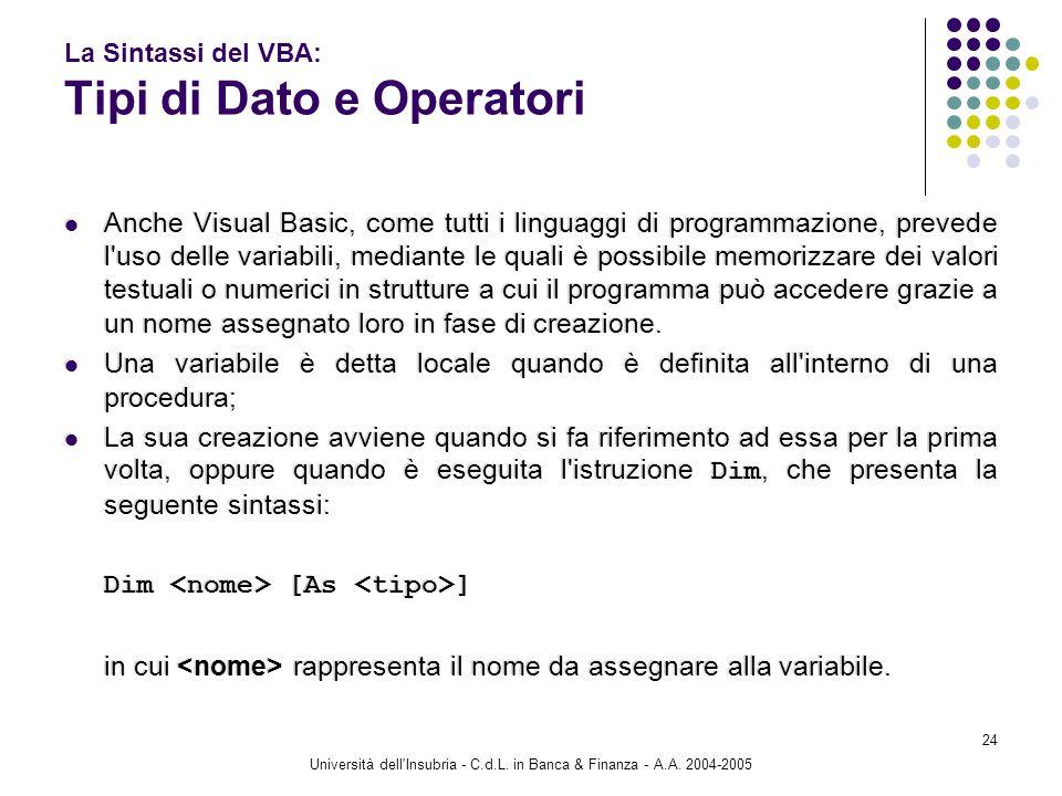 Università dell'Insubria - C.d.L. in Banca & Finanza - A.A. 2004-2005 24 La Sintassi del VBA: Tipi di Dato e Operatori Anche Visual Basic, come tutti