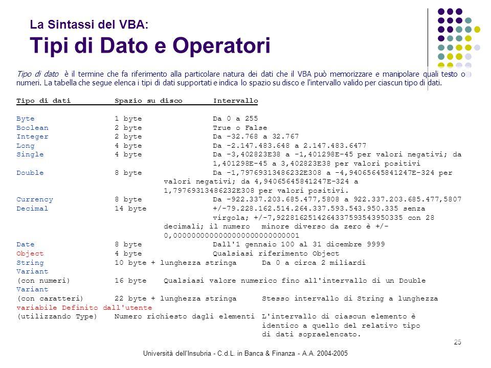 Università dell'Insubria - C.d.L. in Banca & Finanza - A.A. 2004-2005 25 La Sintassi del VBA: Tipi di Dato e Operatori Tipo di dato è il termine che f