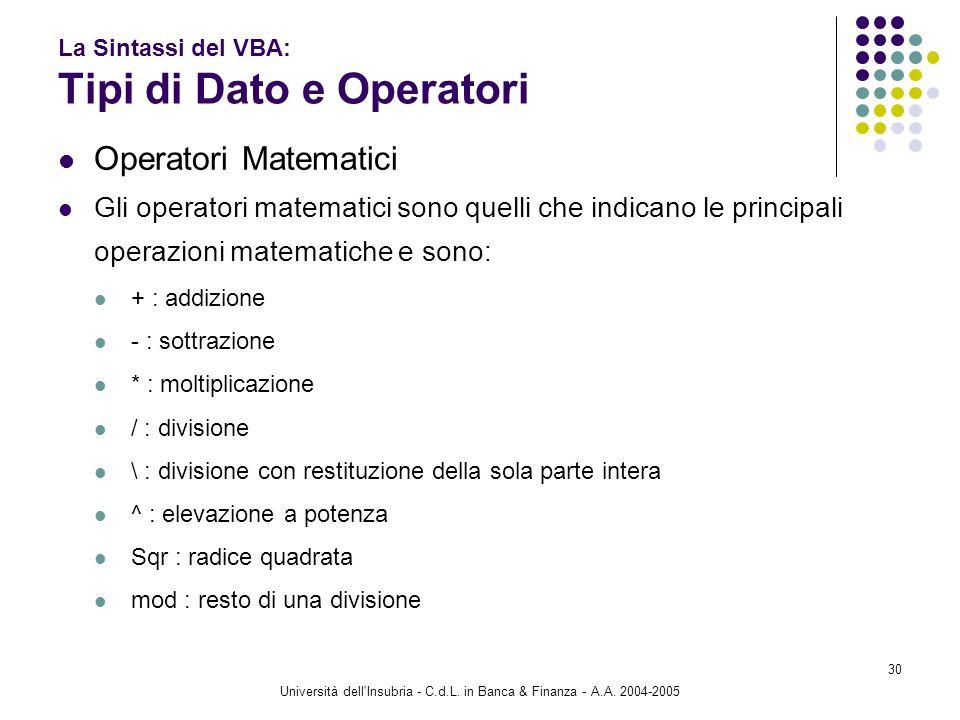 Università dell'Insubria - C.d.L. in Banca & Finanza - A.A. 2004-2005 30 La Sintassi del VBA: Tipi di Dato e Operatori Operatori Matematici Gli operat