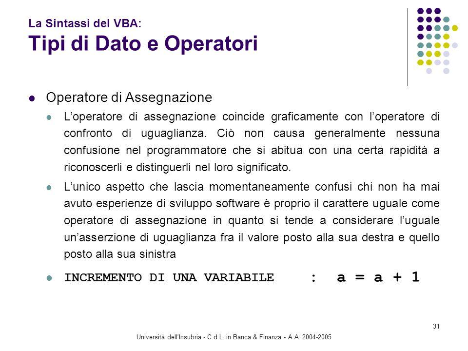 Università dell'Insubria - C.d.L. in Banca & Finanza - A.A. 2004-2005 31 La Sintassi del VBA: Tipi di Dato e Operatori Operatore di Assegnazione Loper