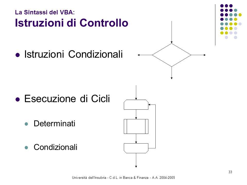 Università dell'Insubria - C.d.L. in Banca & Finanza - A.A. 2004-2005 33 Istruzioni Condizionali Esecuzione di Cicli Determinati Condizionali La Sinta