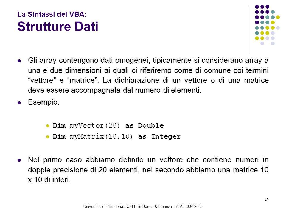 Università dell'Insubria - C.d.L. in Banca & Finanza - A.A. 2004-2005 49 La Sintassi del VBA: Strutture Dati Gli array contengono dati omogenei, tipic