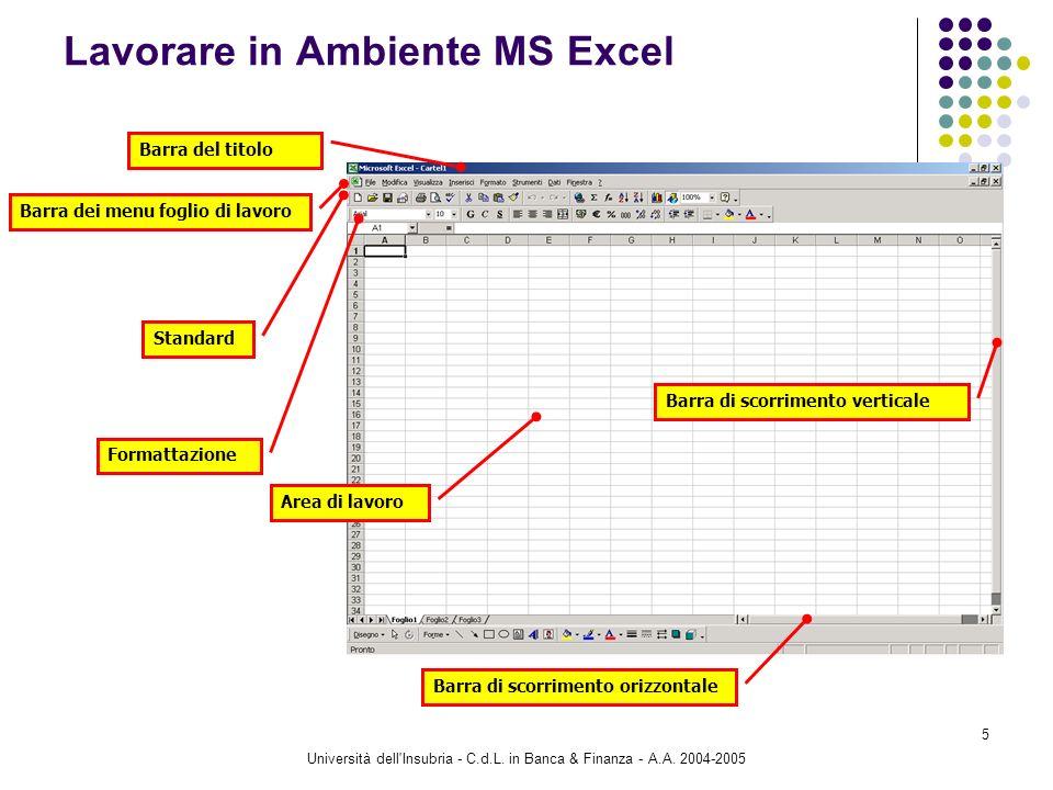 Università dell'Insubria - C.d.L. in Banca & Finanza - A.A. 2004-2005 5 Lavorare in Ambiente MS Excel Standard Formattazione Barra di scorrimento oriz