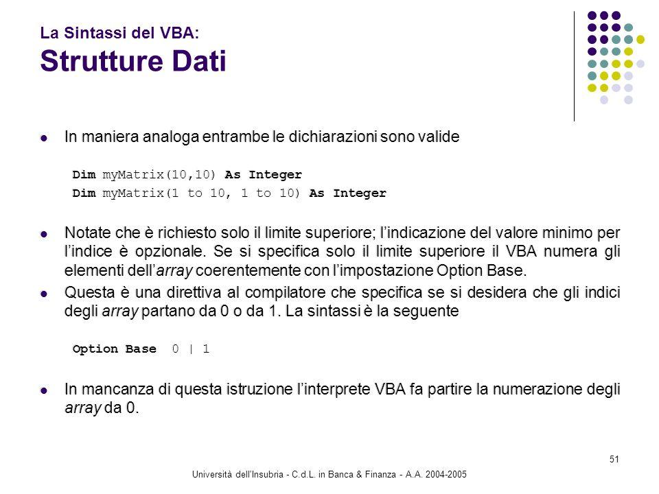 Università dell'Insubria - C.d.L. in Banca & Finanza - A.A. 2004-2005 51 La Sintassi del VBA: Strutture Dati In maniera analoga entrambe le dichiarazi