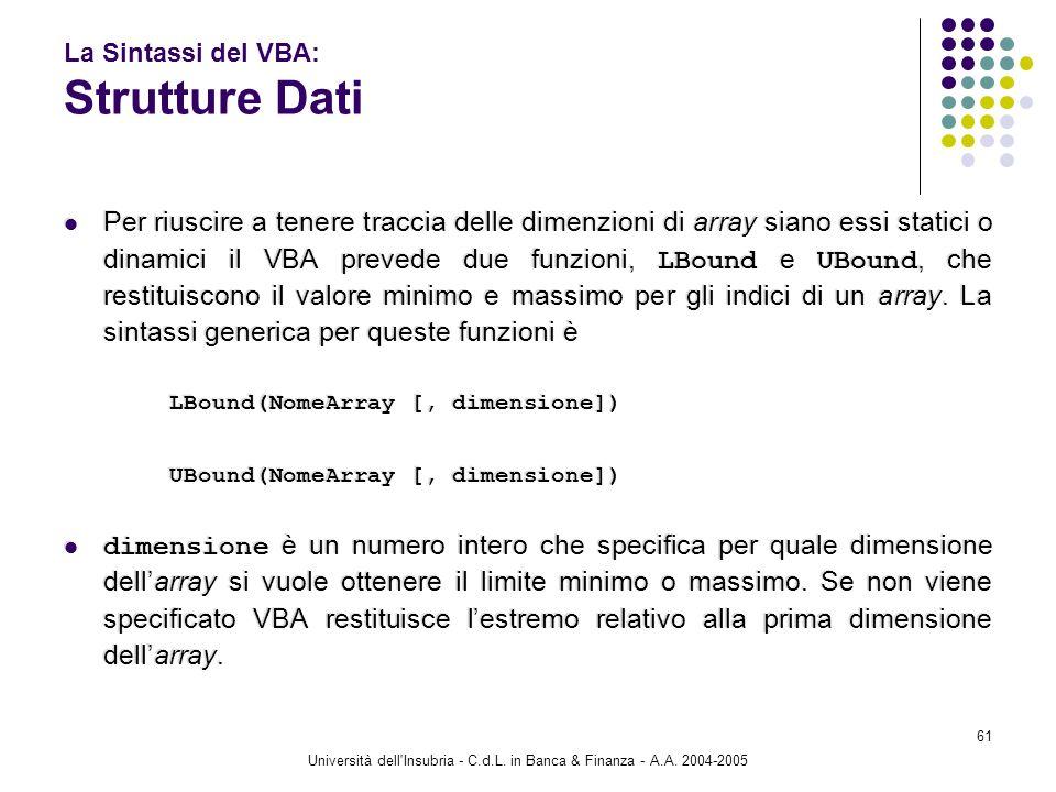 Università dell'Insubria - C.d.L. in Banca & Finanza - A.A. 2004-2005 61 La Sintassi del VBA: Strutture Dati Per riuscire a tenere traccia delle dimen