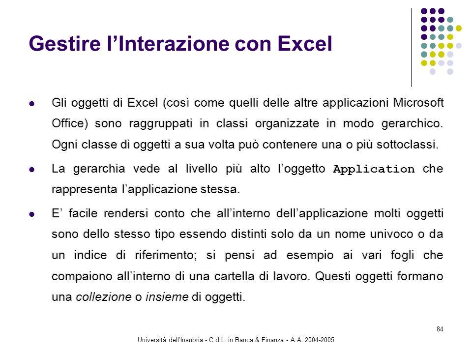Università dell'Insubria - C.d.L. in Banca & Finanza - A.A. 2004-2005 84 Gestire lInterazione con Excel Gli oggetti di Excel (così come quelli delle a