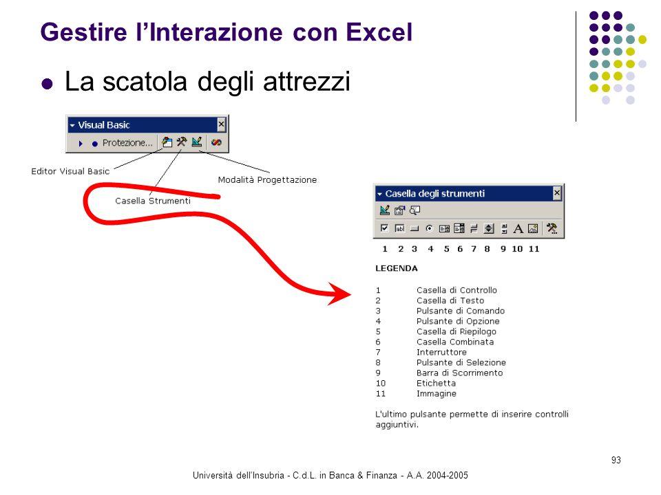 Università dell'Insubria - C.d.L. in Banca & Finanza - A.A. 2004-2005 93 Gestire lInterazione con Excel La scatola degli attrezzi