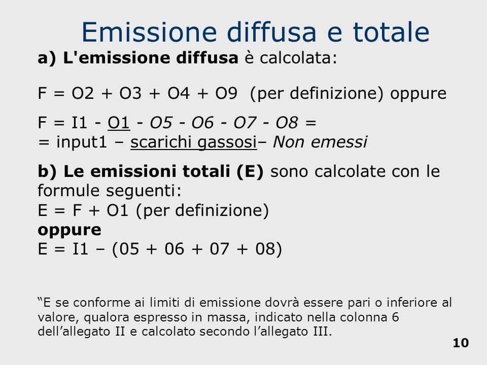 a) L'emissione diffusa è calcolata: F = O2 + O3 + O4 + O9 (per definizione) oppure F = I1 - O1 - O5 - O6 - O7 - O8 = = input1 – scarichi gassosi– Non