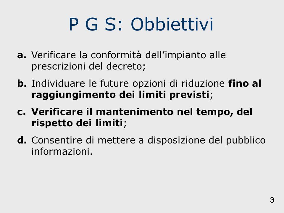 P G S: Obbiettivi a.Verificare la conformità dellimpianto alle prescrizioni del decreto; b.Individuare le future opzioni di riduzione fino al raggiung