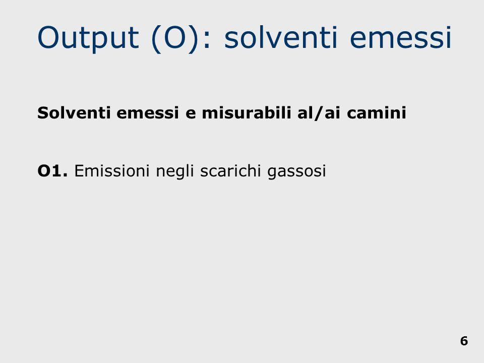 Solventi emessi e misurabili al/ai camini O1. Emissioni negli scarichi gassosi 6 Output (O): solventi emessi