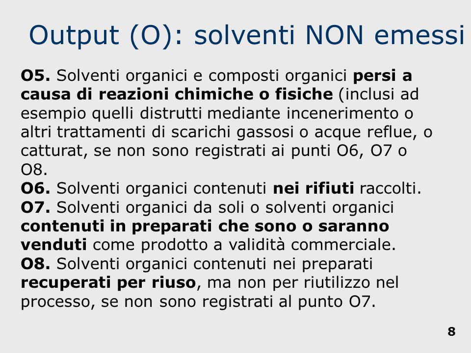 Output (O): solventi NON emessi O5. Solventi organici e composti organici persi a causa di reazioni chimiche o fisiche (inclusi ad esempio quelli dist