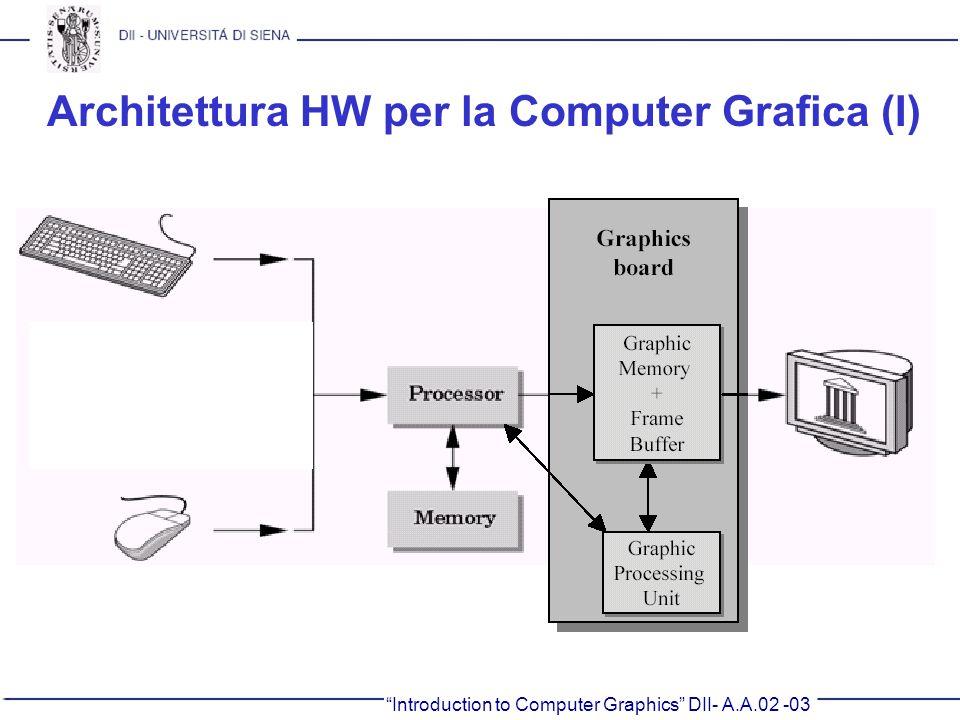 Introduction to Computer Graphics DII- A.A.02 -03 Architettura HW per la Computer Grafica (I)