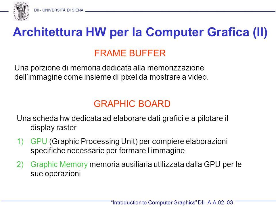 Introduction to Computer Graphics DII- A.A.02 -03 Architettura HW per la Computer Grafica (II) FRAME BUFFER Una porzione di memoria dedicata alla memo