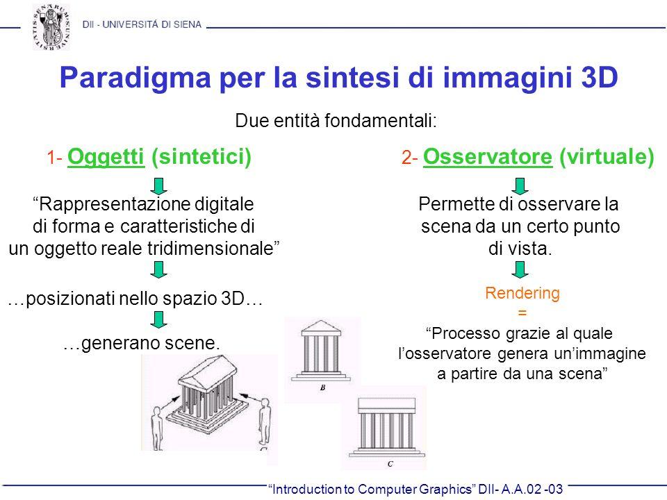 Introduction to Computer Graphics DII- A.A.02 -03 Paradigma per la sintesi di immagini 3D Due entità fondamentali: 2- Osservatore (virtuale) Rappresen