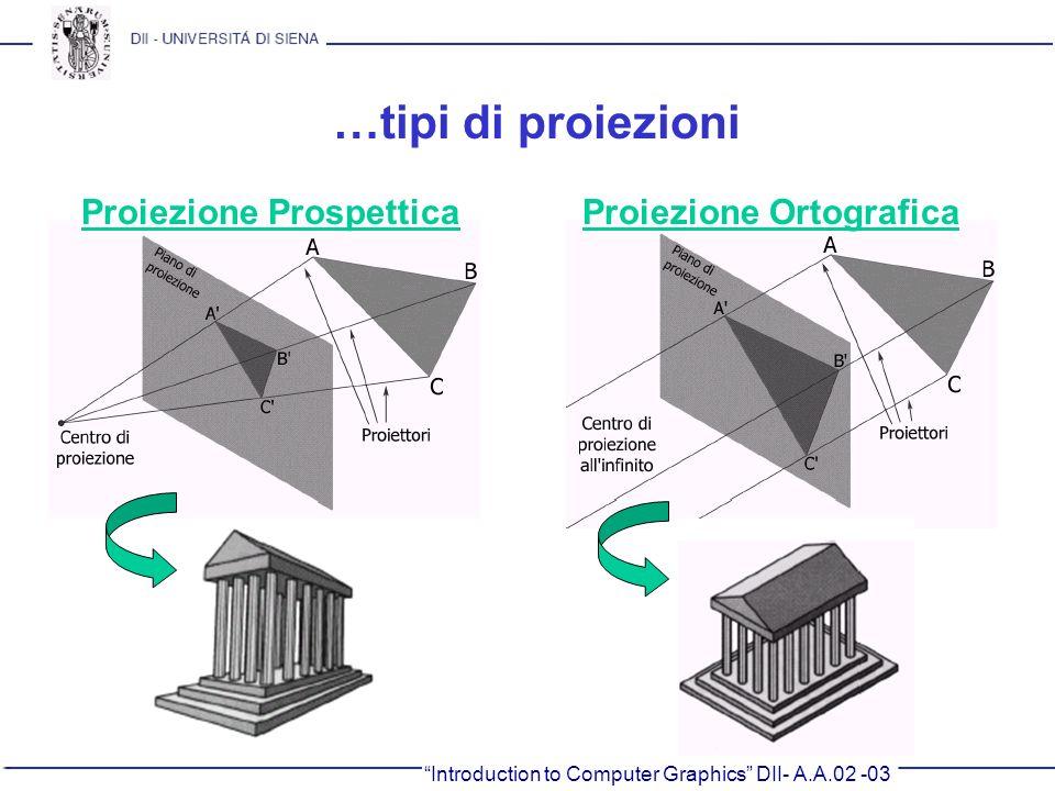 Introduction to Computer Graphics DII- A.A.02 -03 …tipi di proiezioni Proiezione ProspetticaProiezione Ortografica