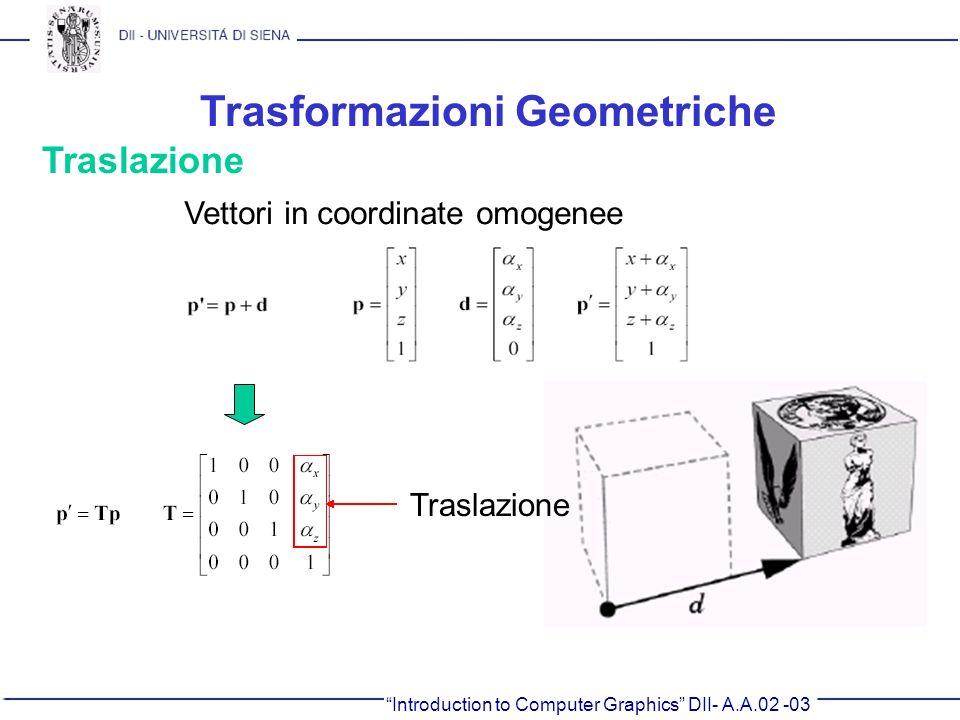 Introduction to Computer Graphics DII- A.A.02 -03 Trasformazioni Geometriche Traslazione Vettori in coordinate omogenee Traslazione