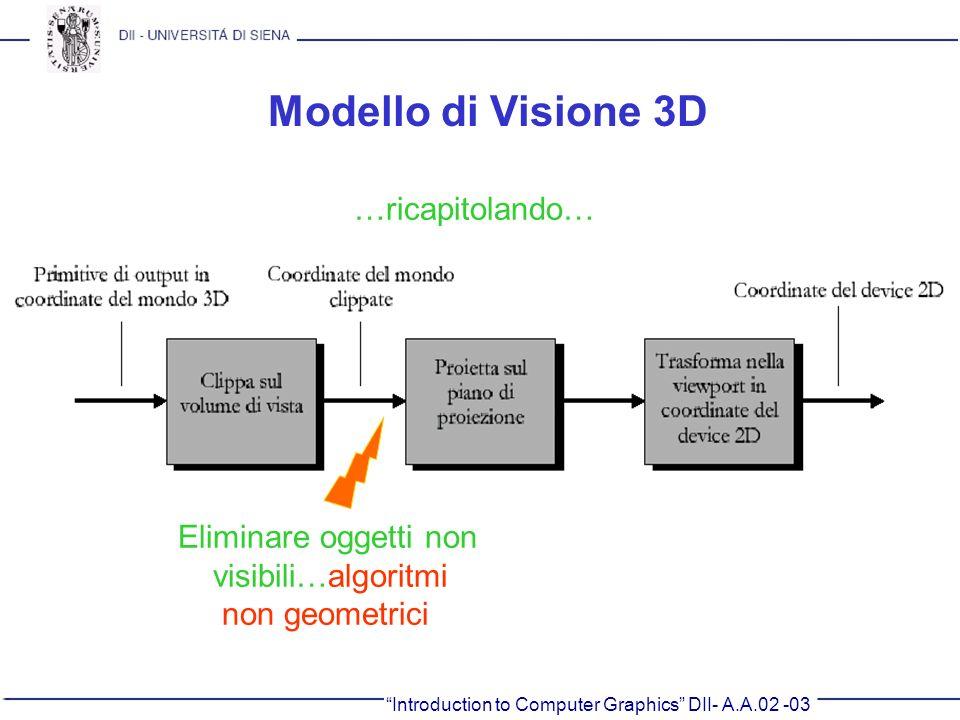 Introduction to Computer Graphics DII- A.A.02 -03 Modello di Visione 3D …ricapitolando… Eliminare oggetti non visibili…algoritmi non geometrici
