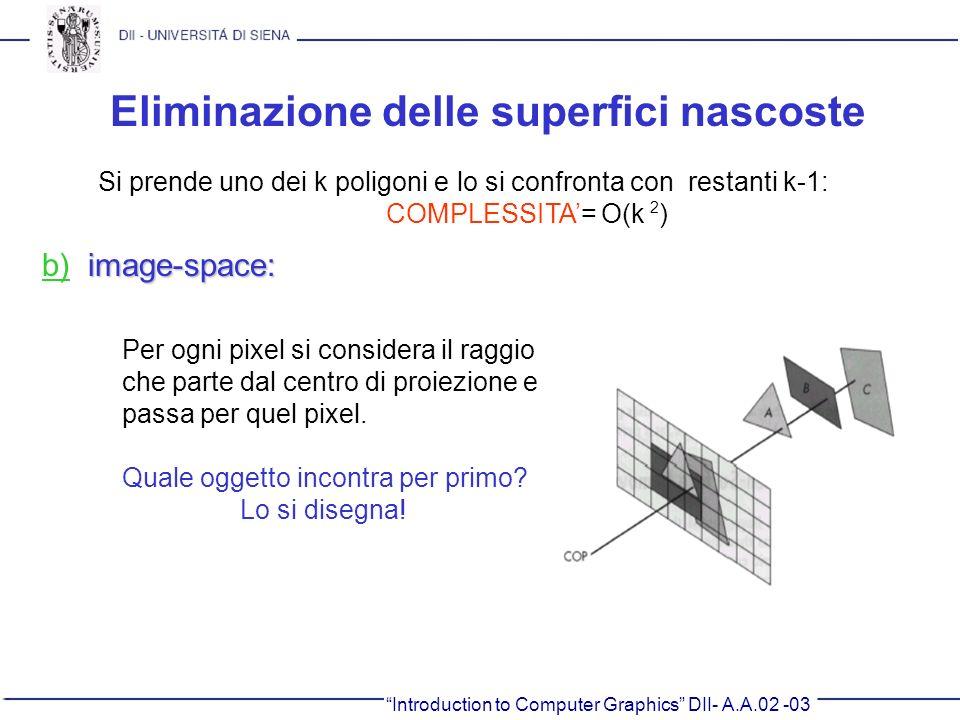Introduction to Computer Graphics DII- A.A.02 -03 Eliminazione delle superfici nascoste Si prende uno dei k poligoni e lo si confronta con restanti k-