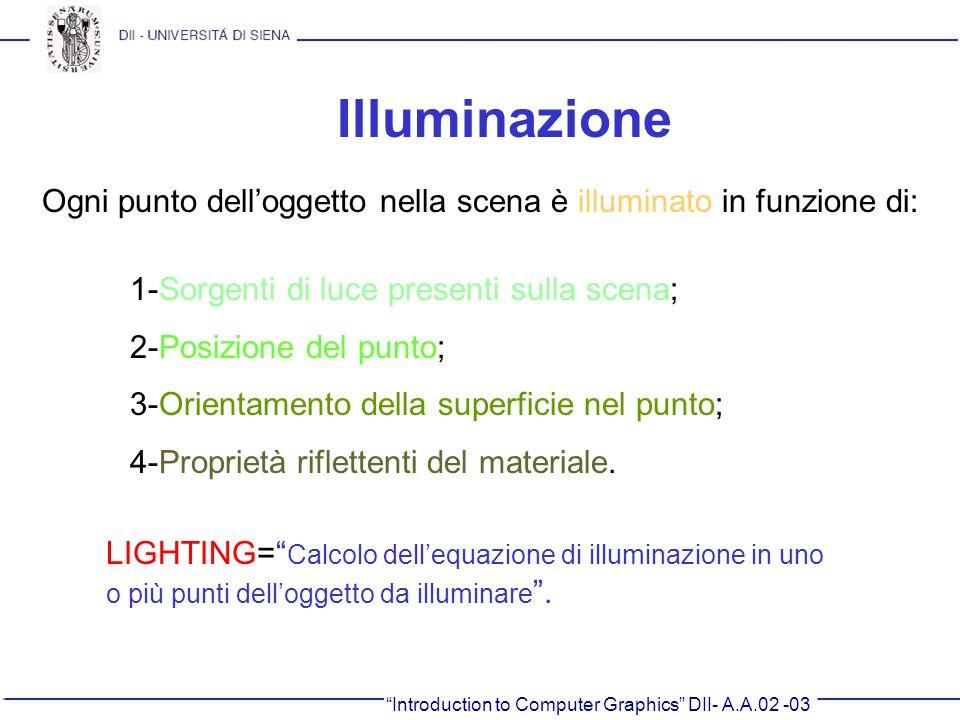 Introduction to Computer Graphics DII- A.A.02 -03 Illuminazione Ogni punto delloggetto nella scena è illuminato in funzione di: 1-Sorgenti di luce pre