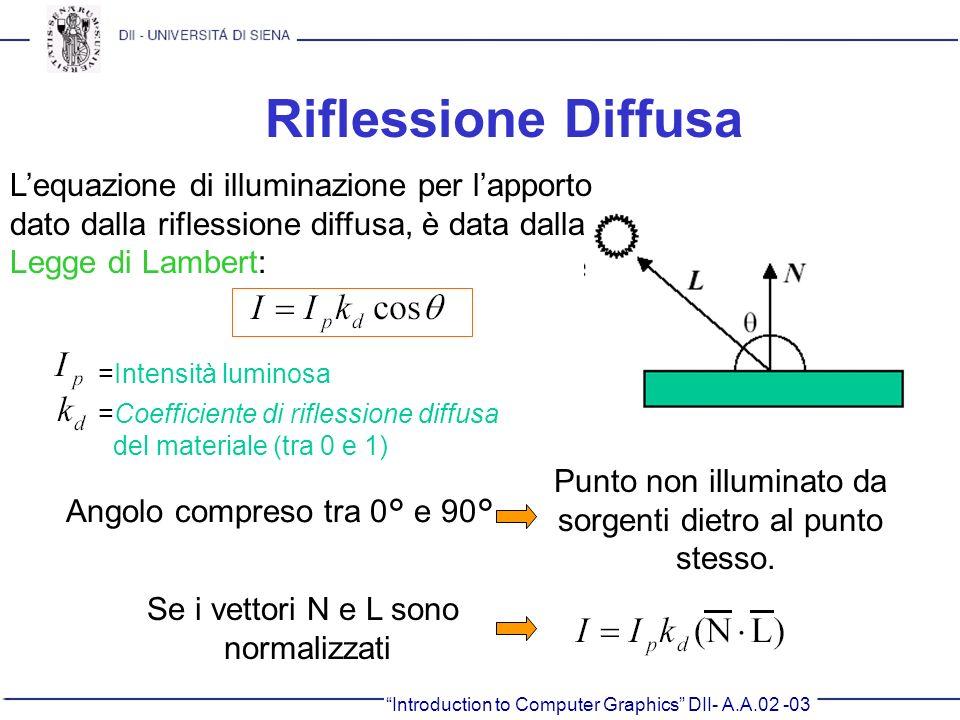 Introduction to Computer Graphics DII- A.A.02 -03 Riflessione Diffusa Lequazione di illuminazione per lapporto dato dalla riflessione diffusa, è data