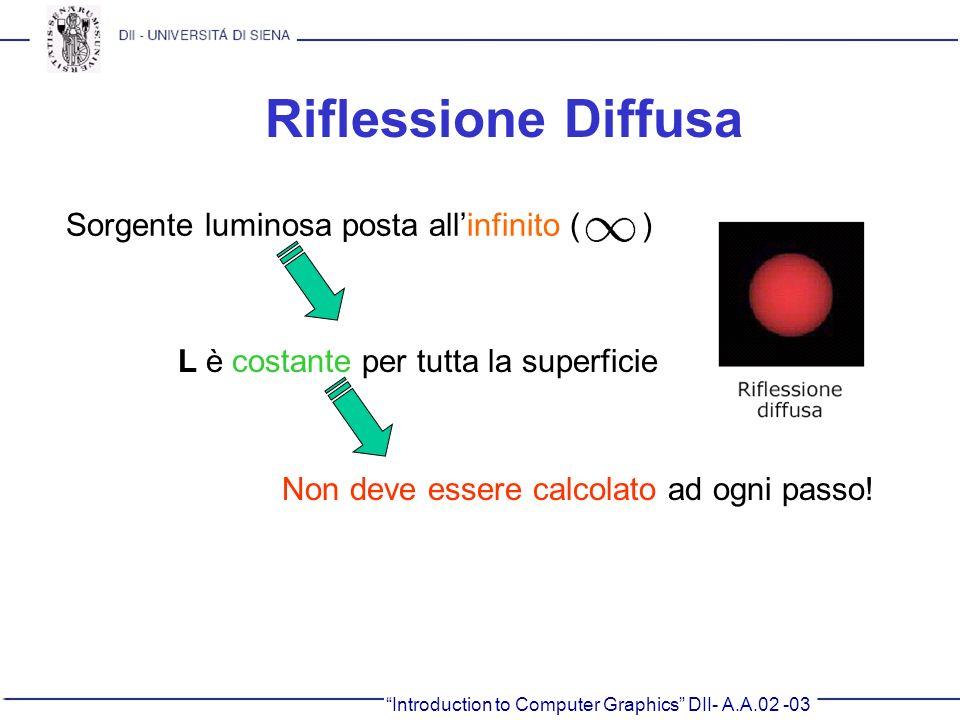 Introduction to Computer Graphics DII- A.A.02 -03 Riflessione Diffusa Sorgente luminosa posta allinfinito ( ) L è costante per tutta la superficie Non