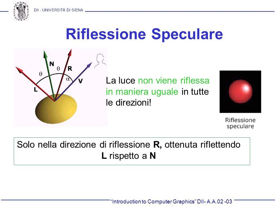 Introduction to Computer Graphics DII- A.A.02 -03 Riflessione Speculare La luce non viene riflessa in maniera uguale in tutte le direzioni! Solo nella