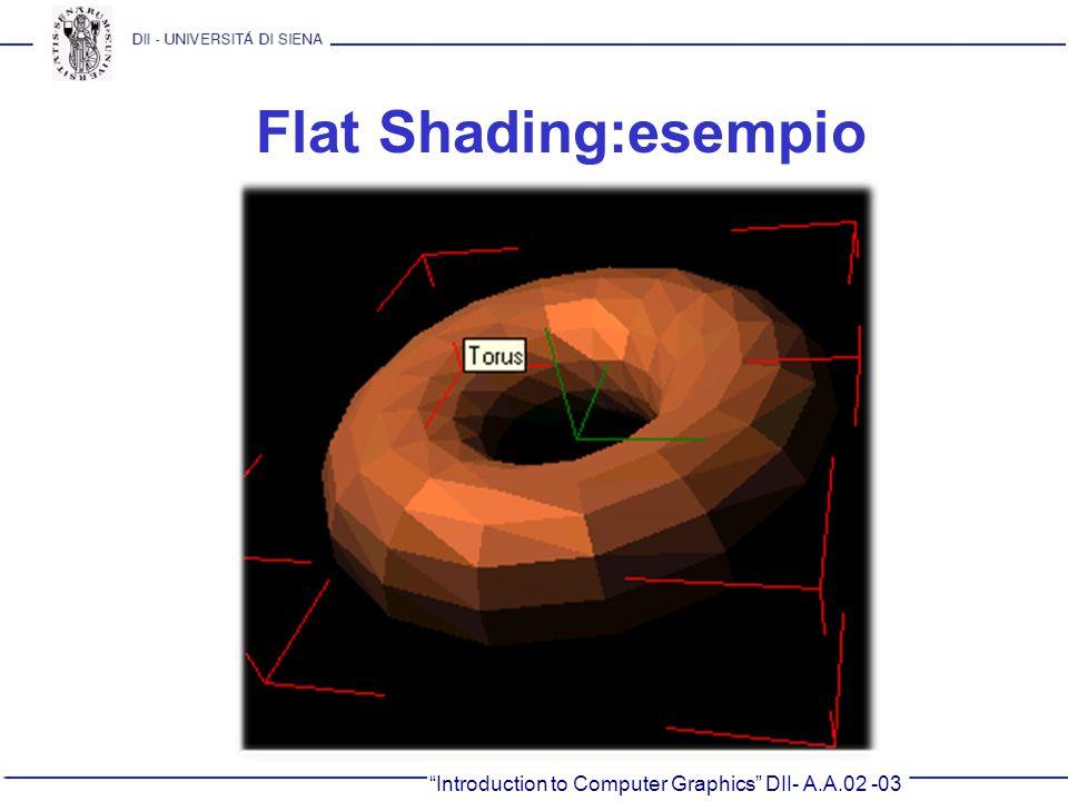 Introduction to Computer Graphics DII- A.A.02 -03 Gouraud Shading Valutare lequazione di illuminazione sui vertici del poligono.