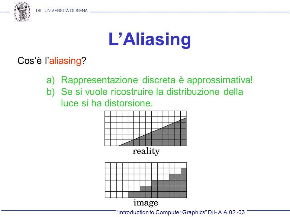 Introduction to Computer Graphics DII- A.A.02 -03 LAliasing Cosè laliasing? a)Rappresentazione discreta è approssimativa! b)Se si vuole ricostruire la