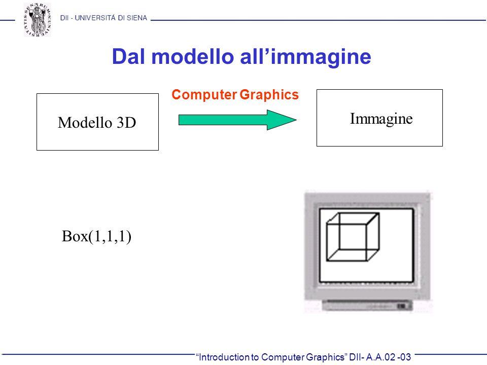 Introduction to Computer Graphics DII- A.A.02 -03 Dal modello allimmagine Box(1,1,1) Modello 3D Immagine Computer Graphics