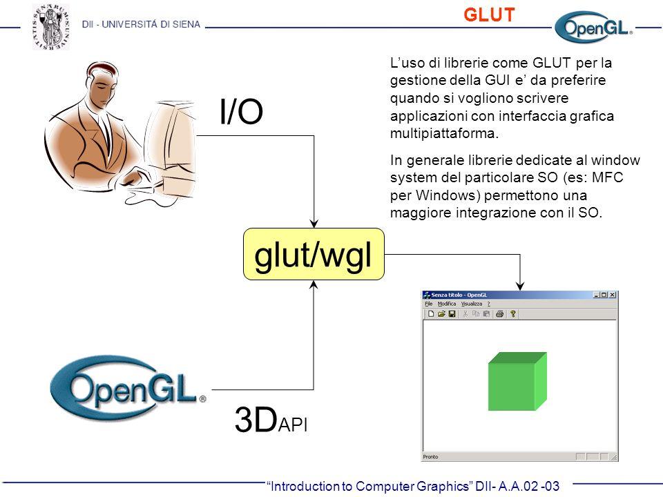 Introduction to Computer Graphics DII- A.A.02 -03 glut/wgl I/O 3D API Luso di librerie come GLUT per la gestione della GUI e da preferire quando si vo