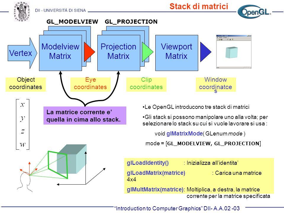Vertex Object coordinates Modelview Matrix Projection Matrix Viewport Matrix Eye coordinates Clip coordinates Window coordinatce s Introduction to Com