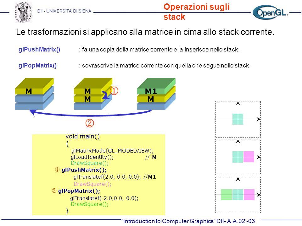 Introduction to Computer Graphics DII- A.A.02 -03 Le trasformazioni si applicano alla matrice in cima allo stack corrente. glPushMatrix(): fa una copi