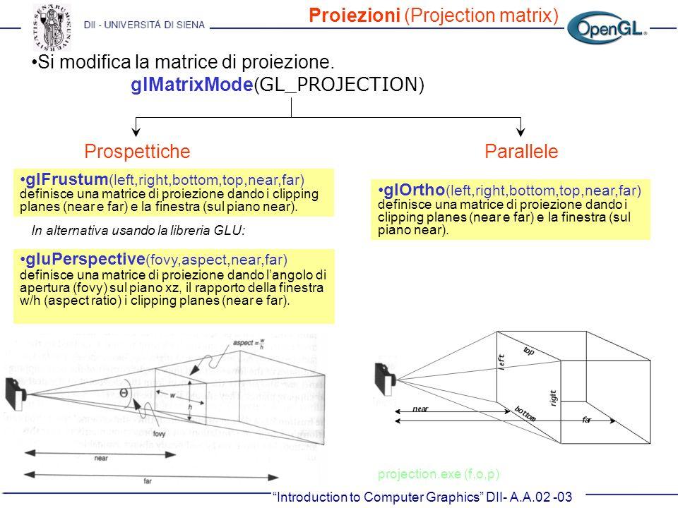 Introduction to Computer Graphics DII- A.A.02 -03 Si modifica la matrice di proiezione. glMatrixMode( GL_PROJECTION ) glFrustum (left,right,bottom,top