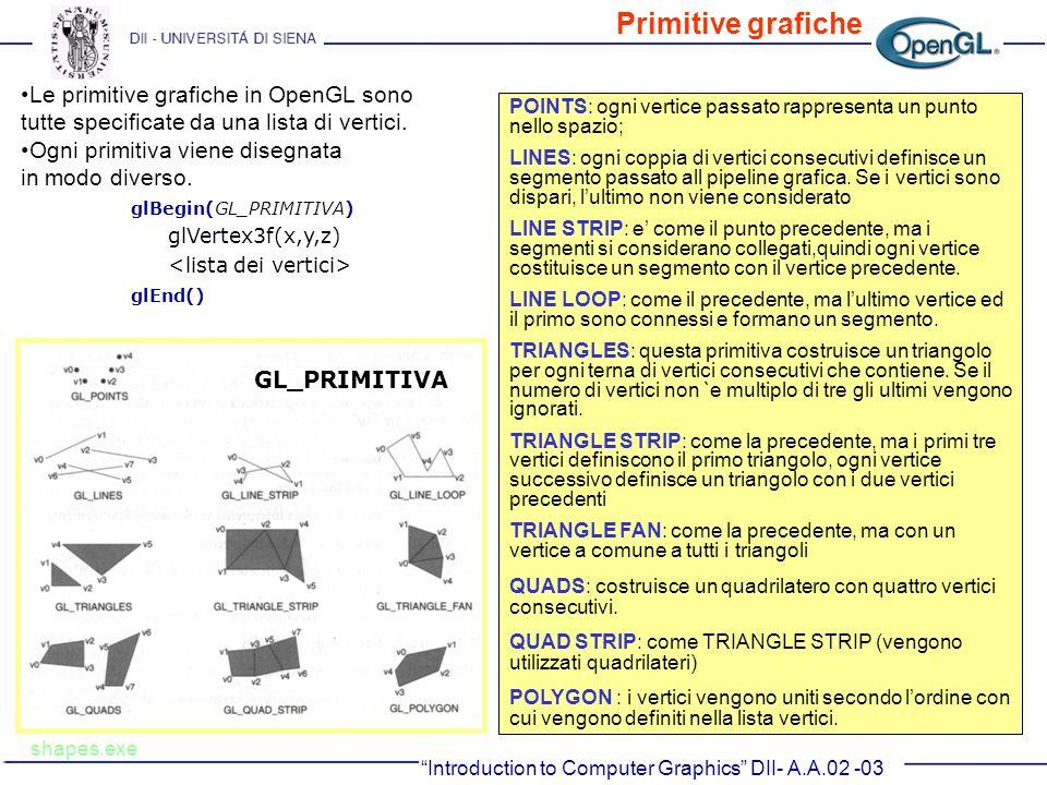 Introduction to Computer Graphics DII- A.A.02 -03 Le primitive grafiche in OpenGL sono tutte specificate da una lista di vertici. Ogni primitiva viene