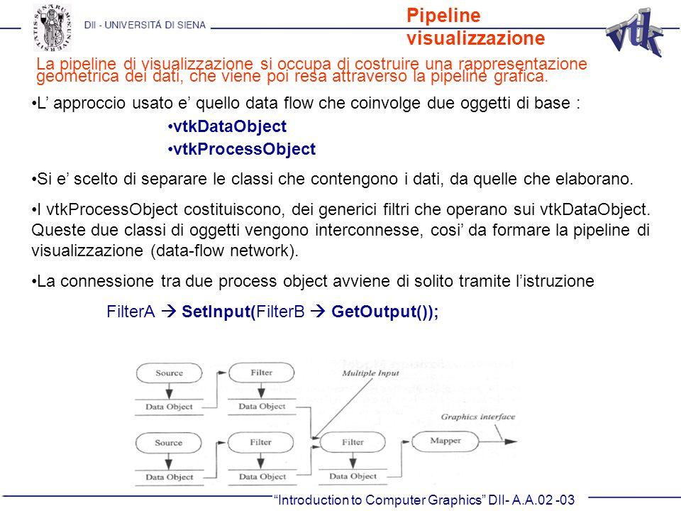 Introduction to Computer Graphics DII- A.A.02 -03 La pipeline di visualizzazione si occupa di costruire una rappresentazione geometrica dei dati, che