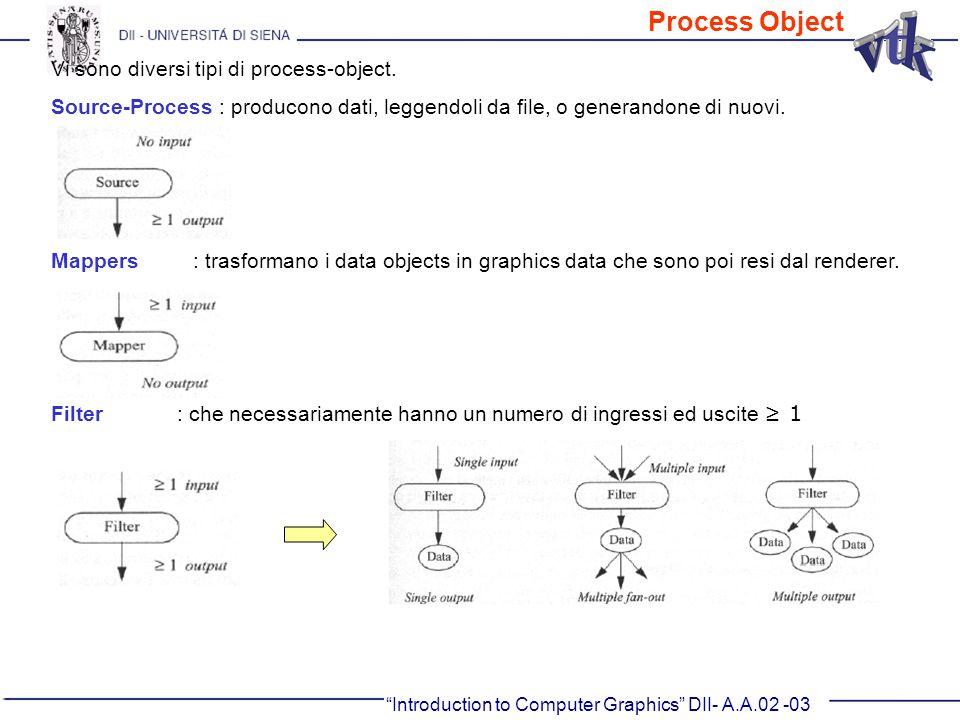Introduction to Computer Graphics DII- A.A.02 -03 Vi sono diversi tipi di process-object. Source-Process : producono dati, leggendoli da file, o gener