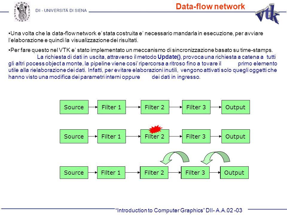 Introduction to Computer Graphics DII- A.A.02 -03 Una volta che la data-flow network e stata costruita e necessario mandarla in esecuzione, per avviar