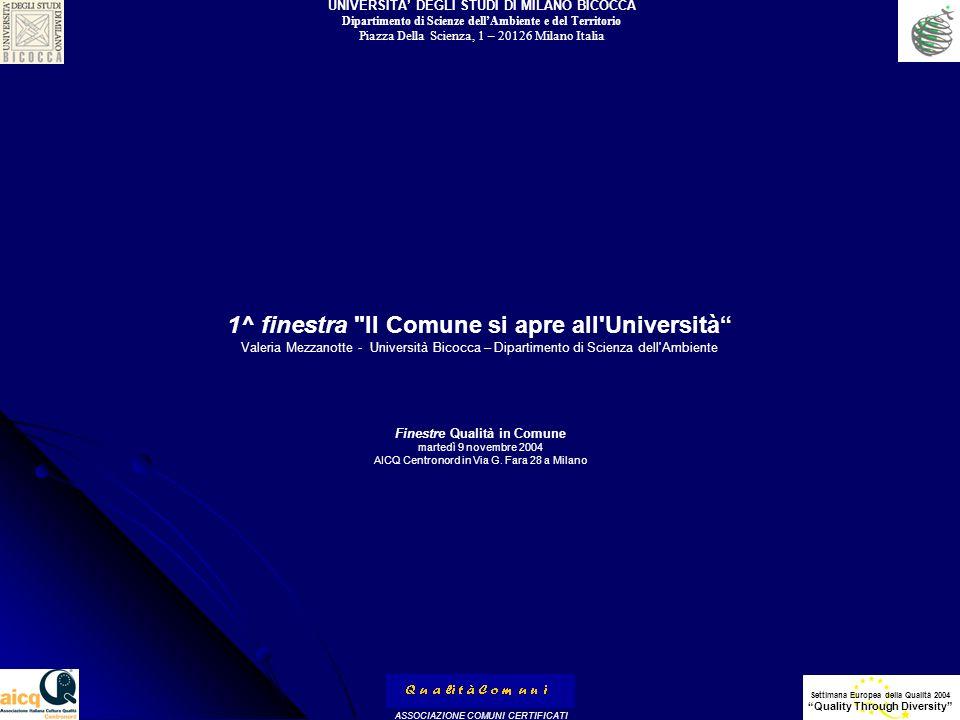 Finestre Qualità in Comune martedì 9 novembre 2004 AICQ Centronord in Via G. Fara 28 a Milano 1^ finestra