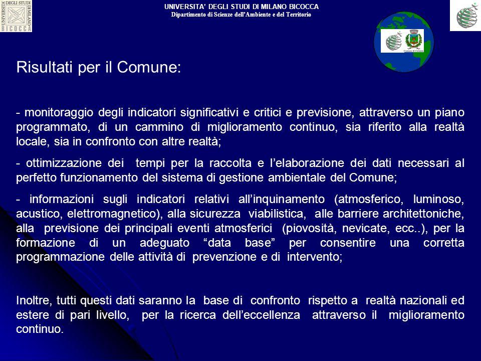 Risultati per il Comune: - monitoraggio degli indicatori significativi e critici e previsione, attraverso un piano programmato, di un cammino di migli