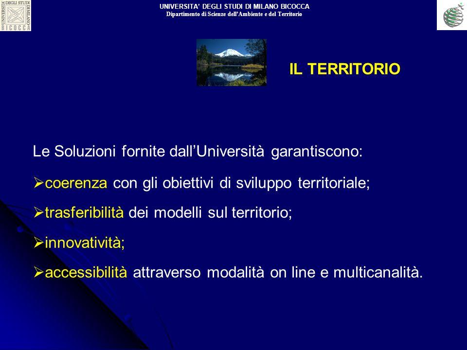 IL TERRITORIO Le Soluzioni fornite dallUniversità garantiscono: coerenza con gli obiettivi di sviluppo territoriale; trasferibilità dei modelli sul te