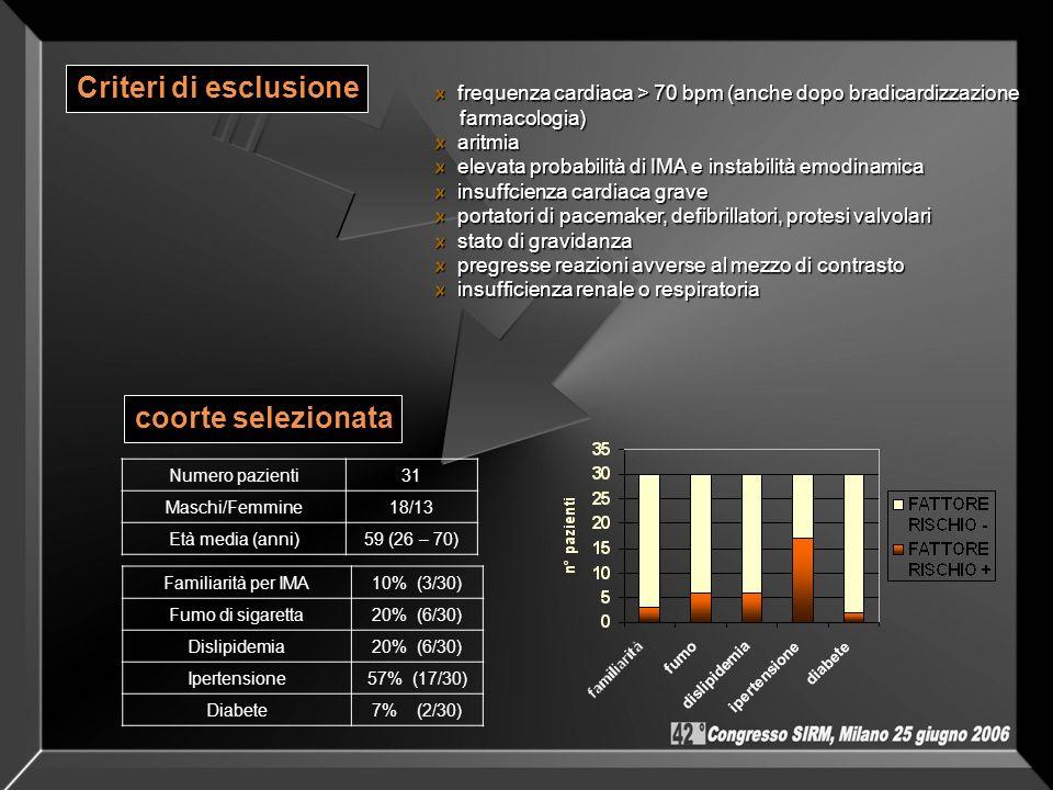 Parametri di scansione in MDCT4 STRATI16 STRATI64 STRATI DETETTORI41664 COLLIMAZIONE1 mm0.75 mm0.6 mm KILOVOLT120 TEMPO DI ROTAZIONE500 msec375 msec330 msec SPESSORE DI STRATO1.25 mm0.75 mm0.60 mm INCREMENTO DI RICOSTRUZIONE0.6 mm0.5 mm0.3-0.4 mm FINESTRE TEMPORALI DI RICOSTRUZIONE 500 msec420 msec Telediastolico telesistolico MEZZO DI CONTRASTO120 @ 3.5 ml/s100 @ 4 ml/s80 @ 5 ml/s TEMPO DI SCANSIONE35 sec18 sec12 sec 16 STRATI 16 0.75 mm 120 375 msec 0.75 mm 0.5 mm 420 msec 100 @ 4 ml/s 18 sec Ricostruzione delle immagini : mediante gating cardiaco retrospettivo si è individuata la finestra temporale ottimale per ogni ramo coronario (solitamente 400, 350 o 300 msec).
