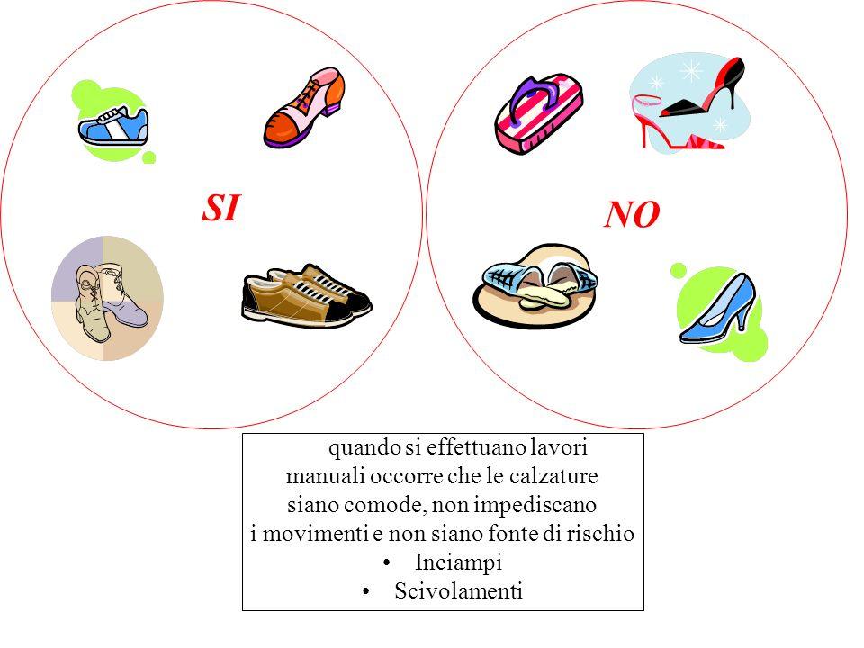 quando si effettuano lavori manuali occorre che le calzature siano comode, non impediscano i movimenti e non siano fonte di rischio Inciampi Scivolamenti SI NO