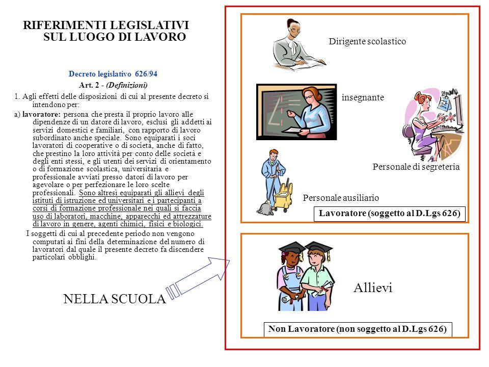 Decreto legislativo 626/94 Art.2 - (Definizioni) 1.