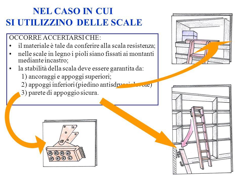 NEL CASO IN CUI SI UTILIZZINO DELLE SCALE OCCORRE ACCERTARSI CHE: il materiale è tale da conferire alla scala resistenza; nelle scale in legno i pioli siano fissati ai montanti mediante incastro; la stabilità della scala deve essere garantita da: 1) ancoraggi e appoggi superiori; 2) appoggi inferiori (piedino antisdrucciolevole) 3) parete di appoggio sicura.
