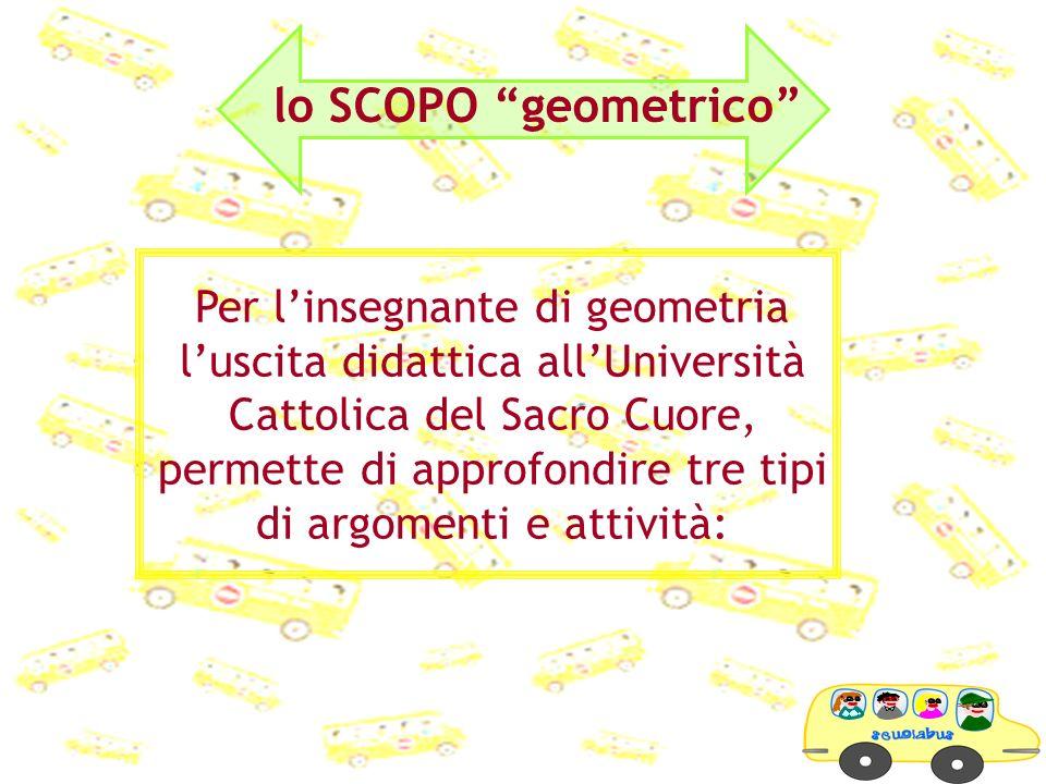 Per linsegnante di geometria luscita didattica allUniversità Cattolica del Sacro Cuore, permette di approfondire tre tipi di argomenti e attività: lo