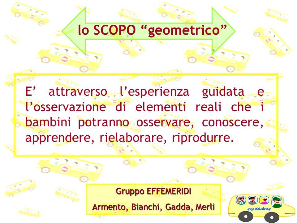 lo SCOPO geometrico E attraverso lesperienza guidata e losservazione di elementi reali che i bambini potranno osservare, conoscere, apprendere, rielab