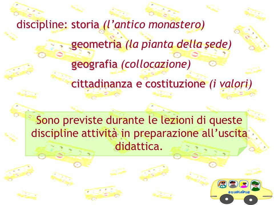 discipline: storia storia (lantico monastero) geometria geometria (la pianta della sede) geografia geografia (collocazione) cittadinanza e costituzion