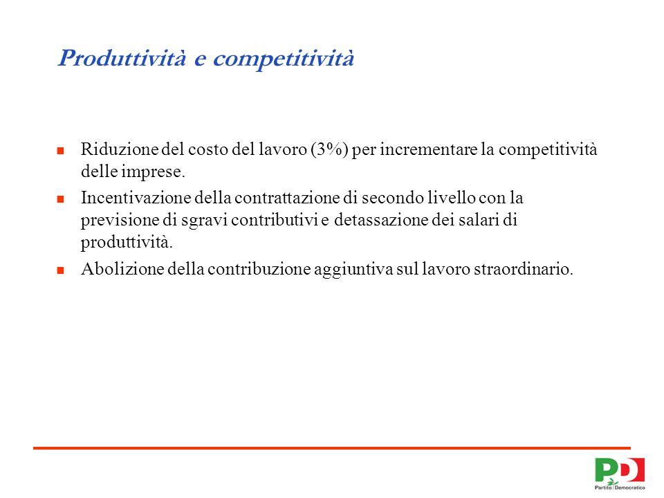 14 Produttività e competitività Riduzione del costo del lavoro (3%) per incrementare la competitività delle imprese.