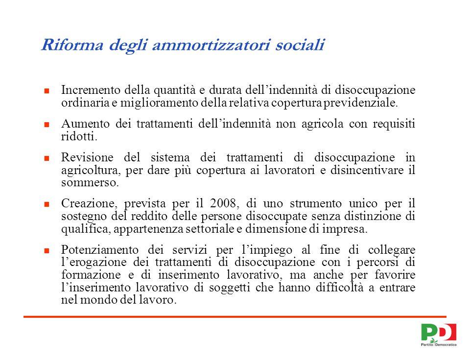 9 Riforma degli ammortizzatori sociali Incremento della quantità e durata dellindennità di disoccupazione ordinaria e miglioramento della relativa copertura previdenziale.