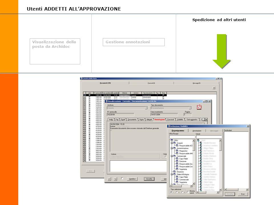 Gestione annotazioni Utenti ADDETTI ALLAPPROVAZIONE Spedizione ad altri utenti Visualizzazione della posta da Archidoc